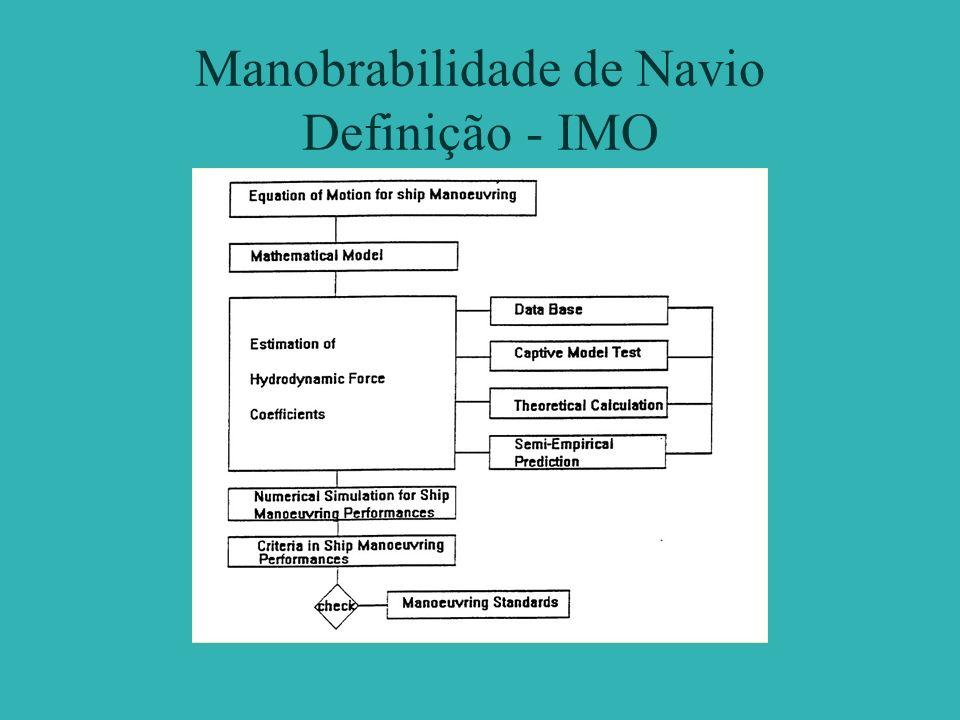 Manobrabilidade de Navio Definição - IMO