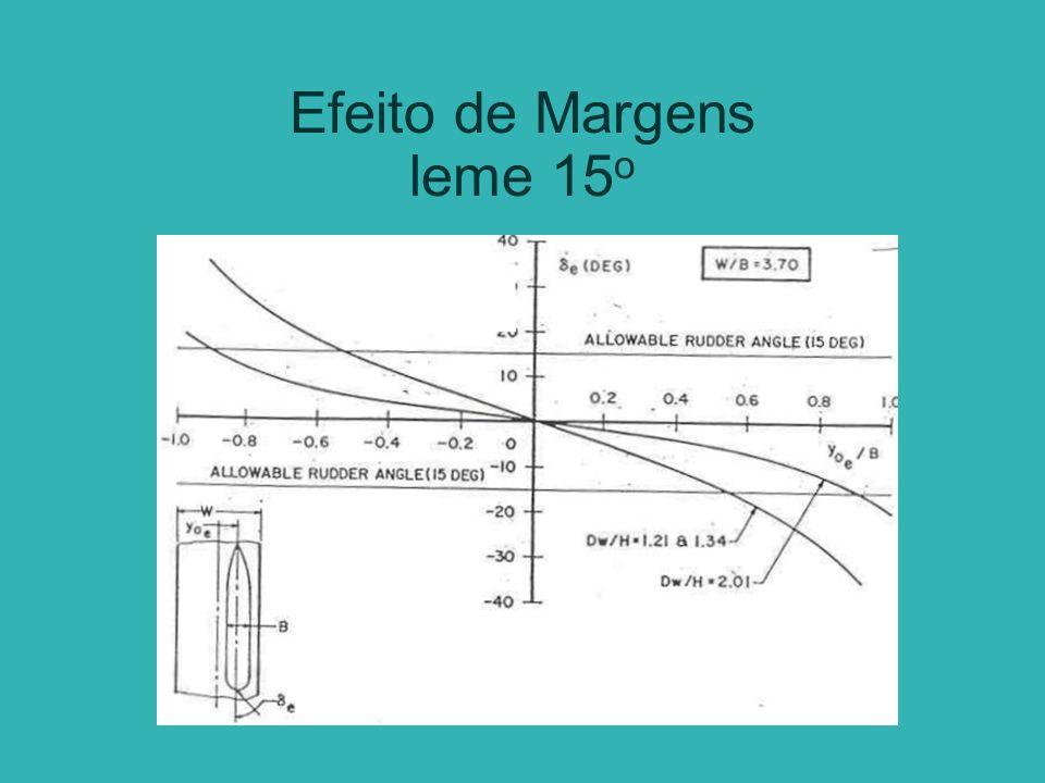 Efeito de Margens leme 15 o