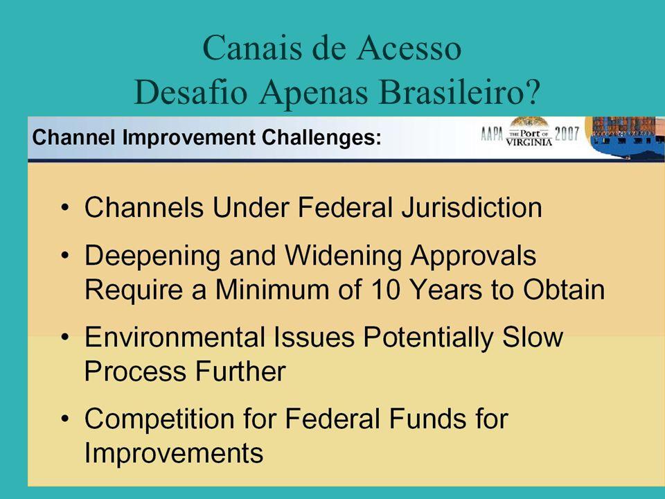 Canais de Acesso Desafio Apenas Brasileiro?