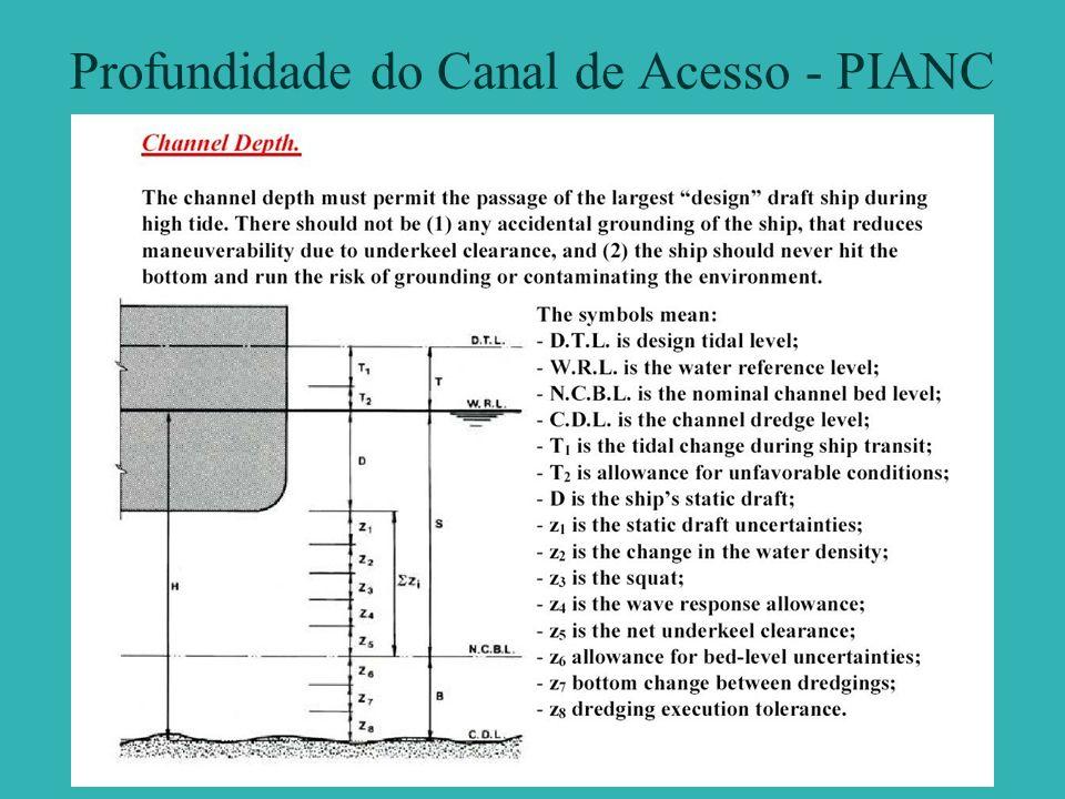 Profundidade do Canal de Acesso - PIANC