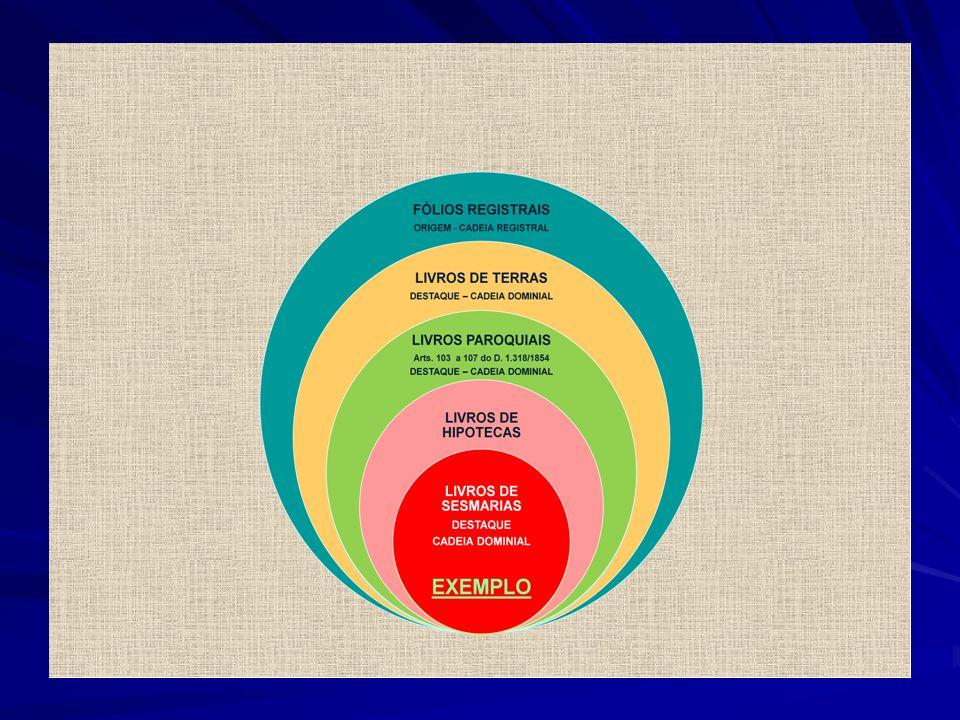 IX - os recursos minerais, inclusive os do subsolo; Os arts.
