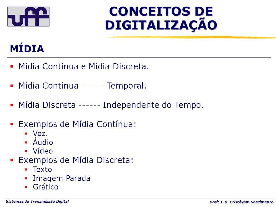 Sistemas de Transmissão Digital Prof: J. R. Cristóvam Nascimento Mídia Contínua e Mídia Discreta. Mídia Contínua -------Temporal. Mídia Discreta -----