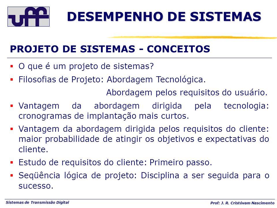 Sistemas de Transmissão Digital Prof: J. R. Cristóvam Nascimento O que é um projeto de sistemas? Filosofias de Projeto: Abordagem Tecnológica. Abordag