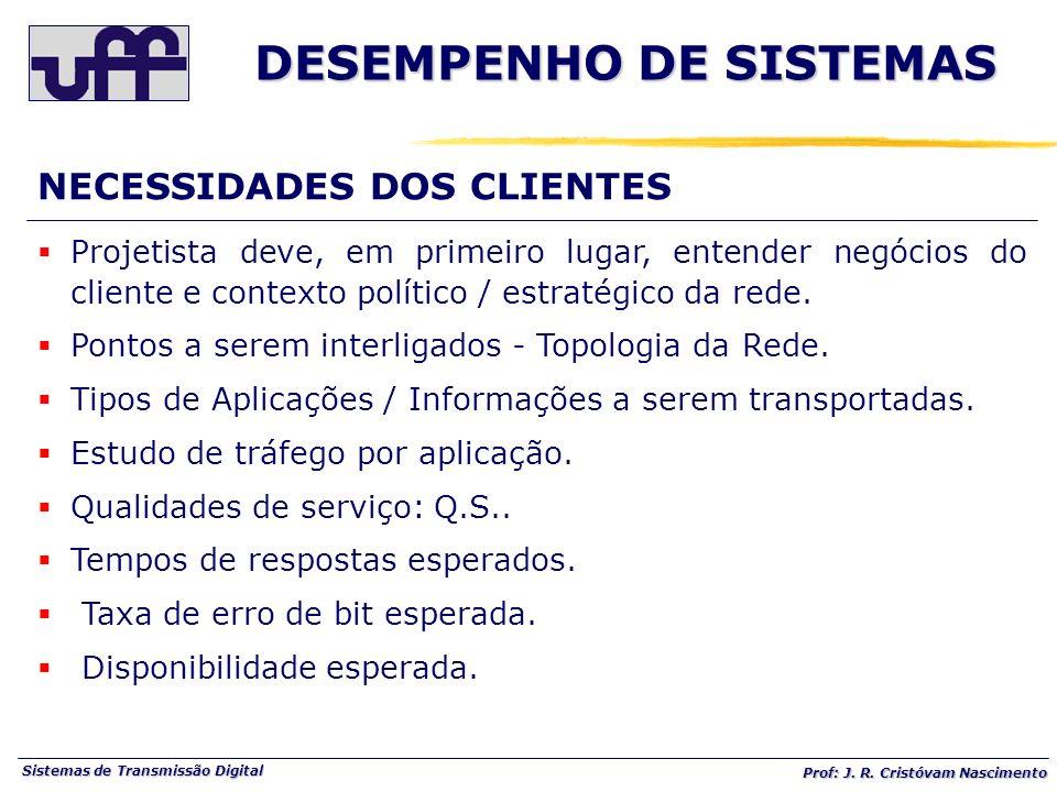 Sistemas de Transmissão Digital Prof: J. R. Cristóvam Nascimento Projetista deve, em primeiro lugar, entender negócios do cliente e contexto político