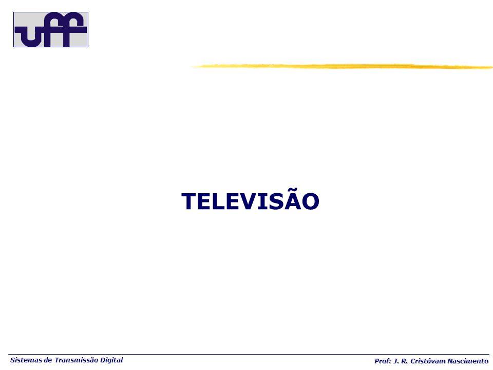 Sistemas de Transmissão Digital Prof: J. R. Cristóvam Nascimento TELEVISÃO