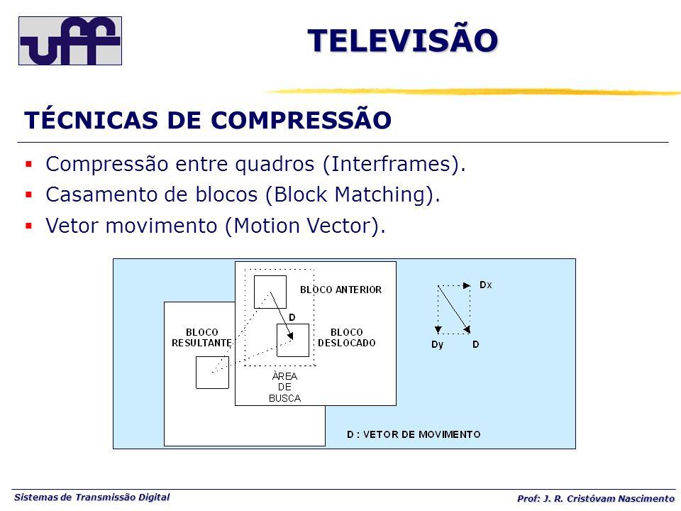 Sistemas de Transmissão Digital Prof: J. R. Cristóvam Nascimento TÉCNICAS DE COMPRESSÃOTELEVISÃO Compressão entre quadros (Interframes). Casamento de