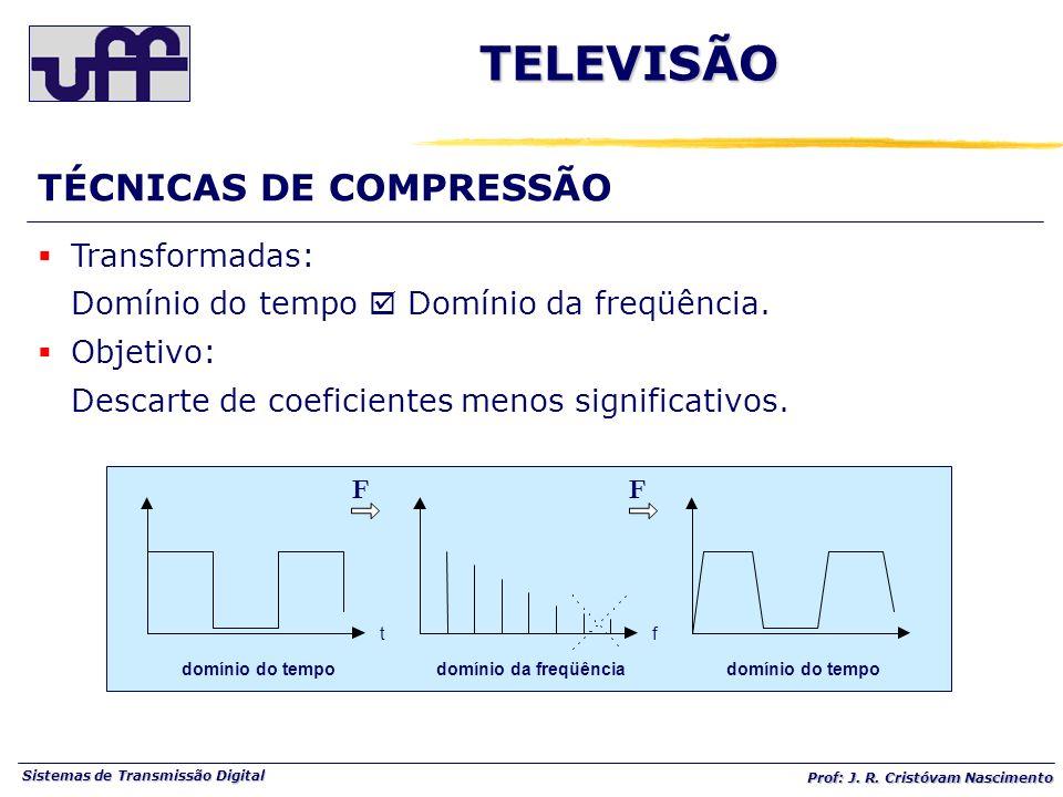 Sistemas de Transmissão Digital Prof: J. R. Cristóvam Nascimento domínio do tempo domínio da freqüência tf FF TÉCNICAS DE COMPRESSÃOTELEVISÃO Transfor