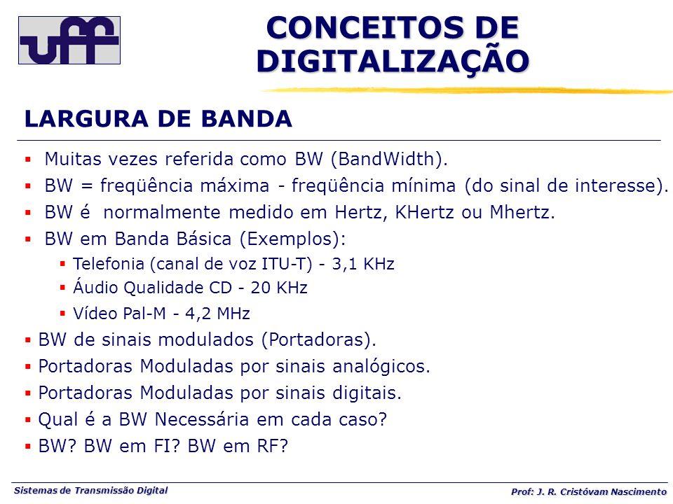 Sistemas de Transmissão Digital Prof: J. R. Cristóvam Nascimento Muitas vezes referida como BW (BandWidth). BW = freqüência máxima - freqüência mínima