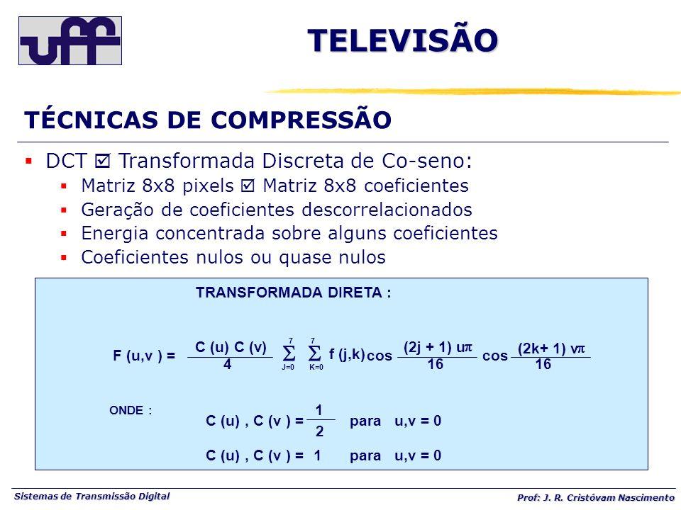 Sistemas de Transmissão Digital Prof: J. R. Cristóvam Nascimento TÉCNICAS DE COMPRESSÃOTELEVISÃO DCT Transformada Discreta de Co-seno: Matriz 8x8 pixe