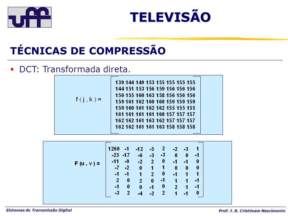 Sistemas de Transmissão Digital Prof: J. R. Cristóvam Nascimento TÉCNICAS DE COMPRESSÃOTELEVISÃO DCT: Transformada direta.