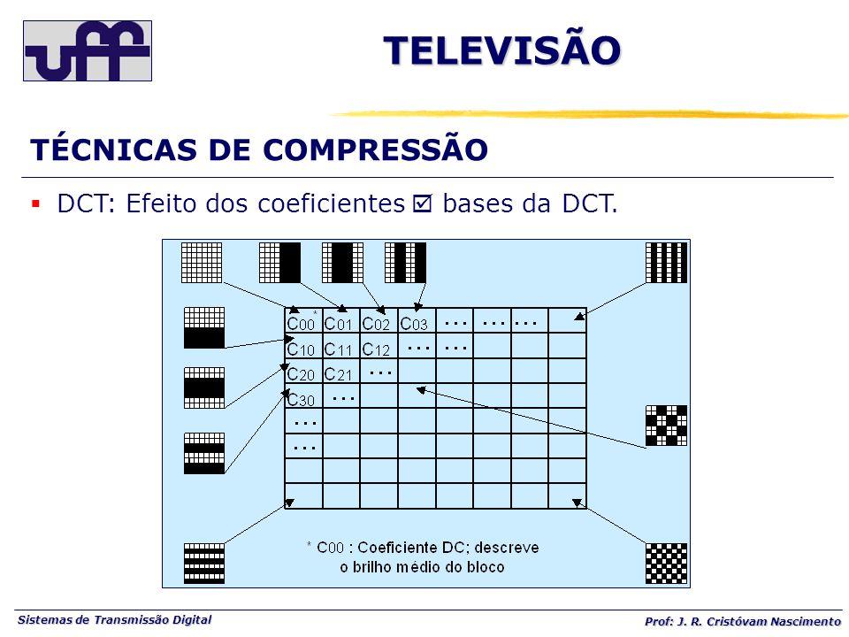 Sistemas de Transmissão Digital Prof: J. R. Cristóvam Nascimento TÉCNICAS DE COMPRESSÃOTELEVISÃO DCT: Efeito dos coeficientes bases da DCT.