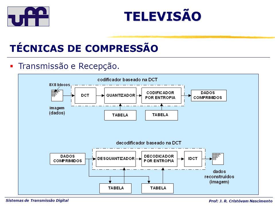 Sistemas de Transmissão Digital Prof: J. R. Cristóvam Nascimento TÉCNICAS DE COMPRESSÃOTELEVISÃO Transmissão e Recepção.