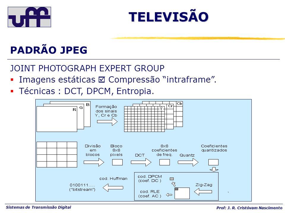 Sistemas de Transmissão Digital Prof: J. R. Cristóvam Nascimento PADRÃO JPEGTELEVISÃO JOINT PHOTOGRAPH EXPERT GROUP Imagens estáticas Compressão intra