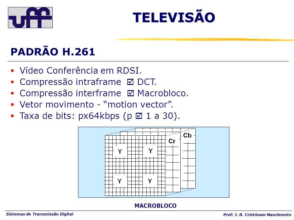 Sistemas de Transmissão Digital Prof: J. R. Cristóvam Nascimento MACROBLOCO PADRÃO H.261TELEVISÃO Vídeo Conferência em RDSI. Compressão intraframe DCT