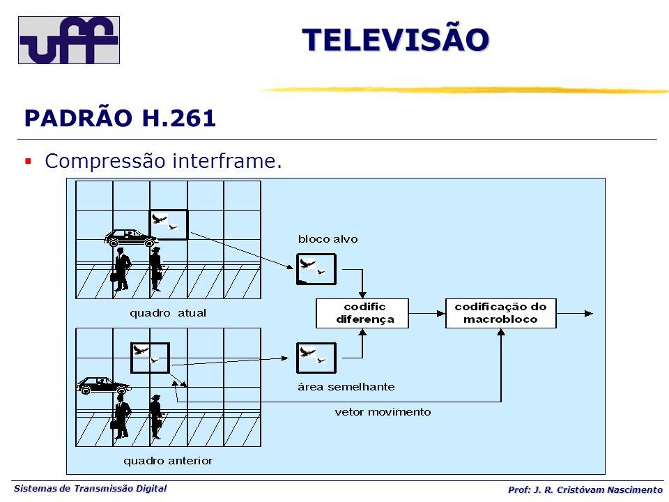Sistemas de Transmissão Digital Prof: J. R. Cristóvam Nascimento PADRÃO H.261TELEVISÃO Compressão interframe.