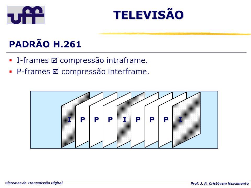 Sistemas de Transmissão Digital Prof: J. R. Cristóvam Nascimento IPPPPIIPP PADRÃO H.261TELEVISÃO I-frames compressão intraframe. P-frames compressão i