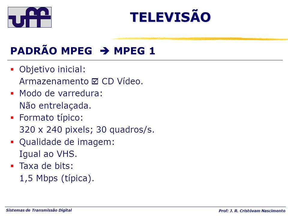 Sistemas de Transmissão Digital Prof: J. R. Cristóvam Nascimento PADRÃO MPEG MPEG 1TELEVISÃO Objetivo inicial: Armazenamento CD Vídeo. Modo de varredu