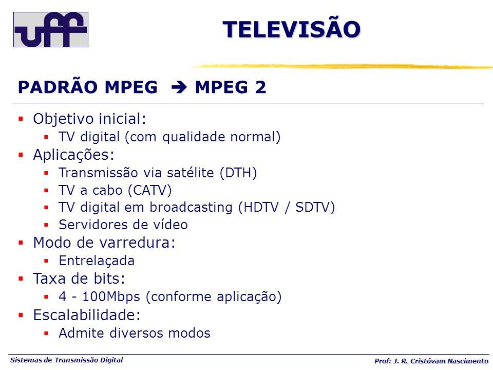 Sistemas de Transmissão Digital Prof: J. R. Cristóvam Nascimento PADRÃO MPEG MPEG 2TELEVISÃO Objetivo inicial: TV digital (com qualidade normal) Aplic