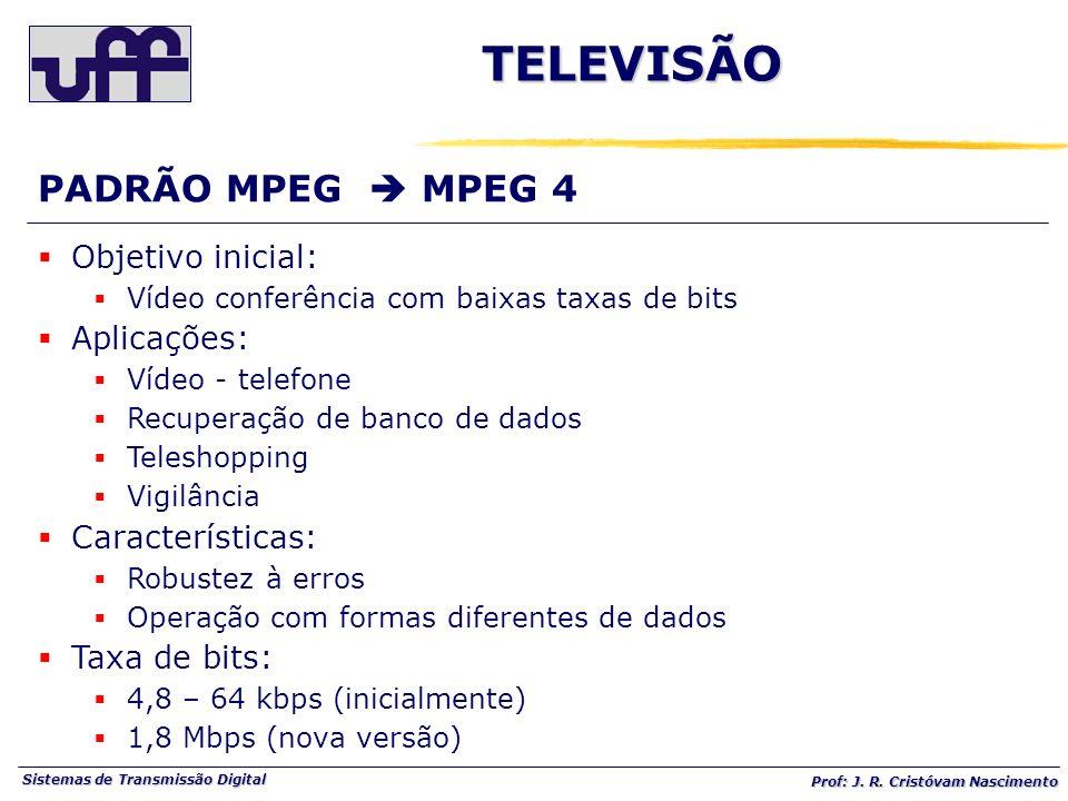Sistemas de Transmissão Digital Prof: J. R. Cristóvam Nascimento PADRÃO MPEG MPEG 4TELEVISÃO Objetivo inicial: Vídeo conferência com baixas taxas de b