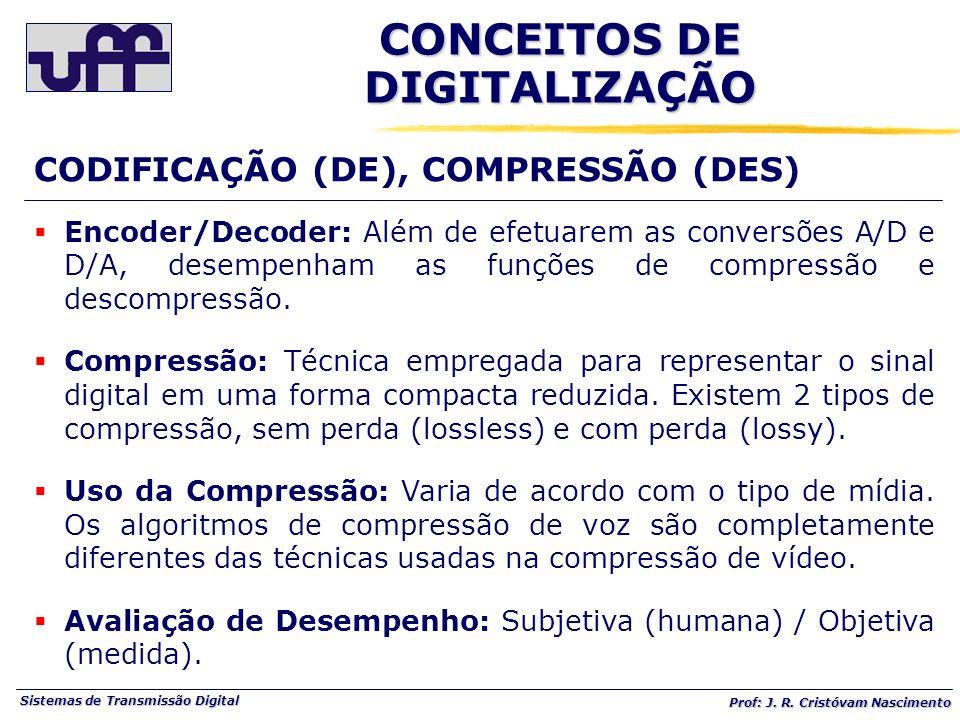Sistemas de Transmissão Digital Prof: J. R. Cristóvam Nascimento Encoder/Decoder: Além de efetuarem as conversões A/D e D/A, desempenham as funções de