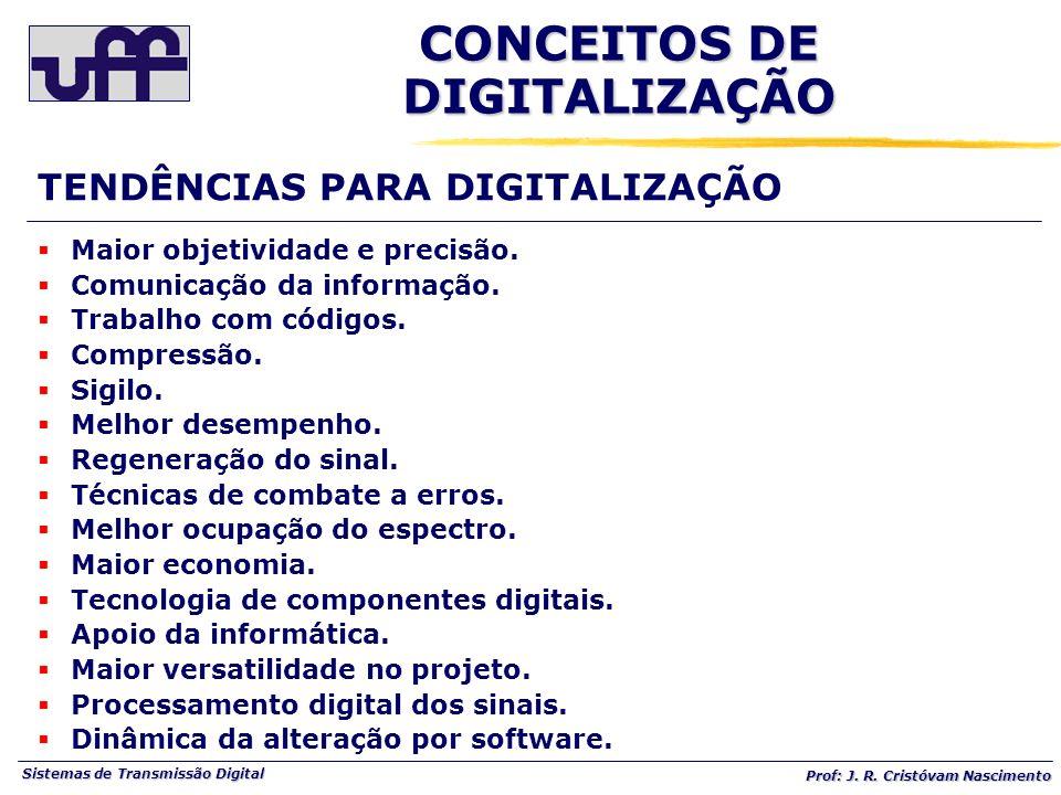 Sistemas de Transmissão Digital Prof: J. R. Cristóvam Nascimento Maior objetividade e precisão. Comunicação da informação. Trabalho com códigos. Compr