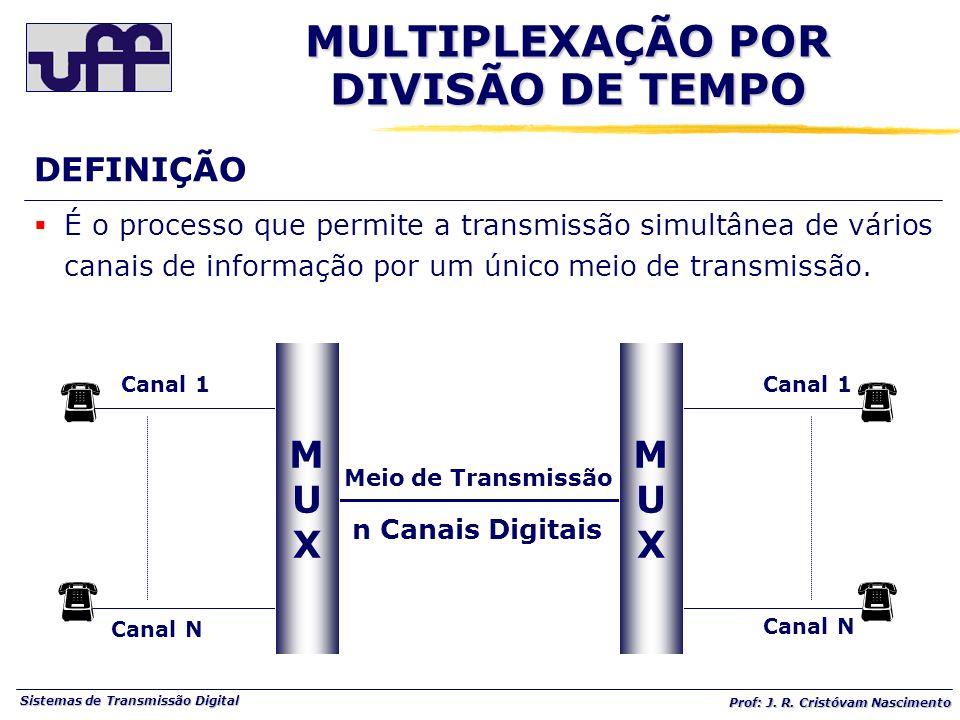 Sistemas de Transmissão Digital Prof: J. R. Cristóvam Nascimento DEFINIÇÃO É o processo que permite a transmissão simultânea de vários canais de infor