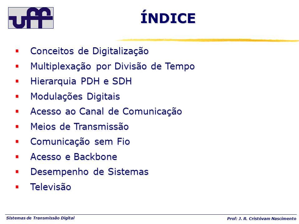Sistemas de Transmissão Digital Prof: J. R. Cristóvam Nascimento CONCEITOS DE DIGITALIZAÇÃO