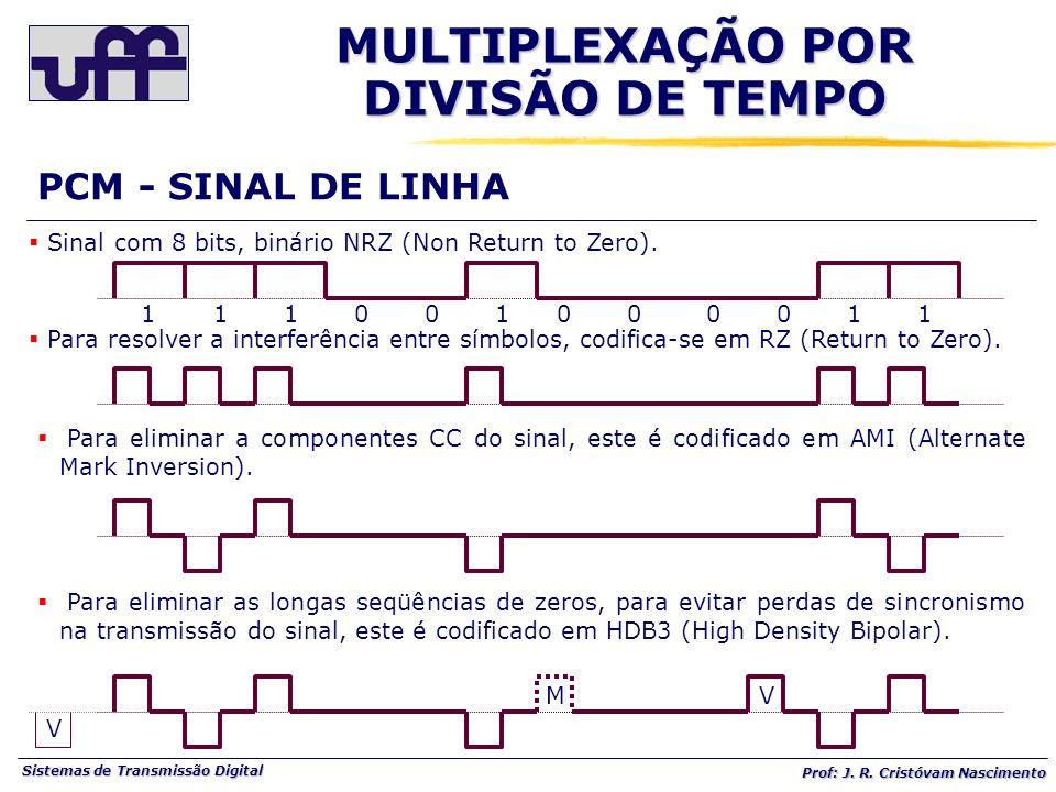 Sistemas de Transmissão Digital Prof: J. R. Cristóvam Nascimento PCM - SINAL DE LINHA Sinal com 8 bits, binário NRZ (Non Return to Zero). Para resolve