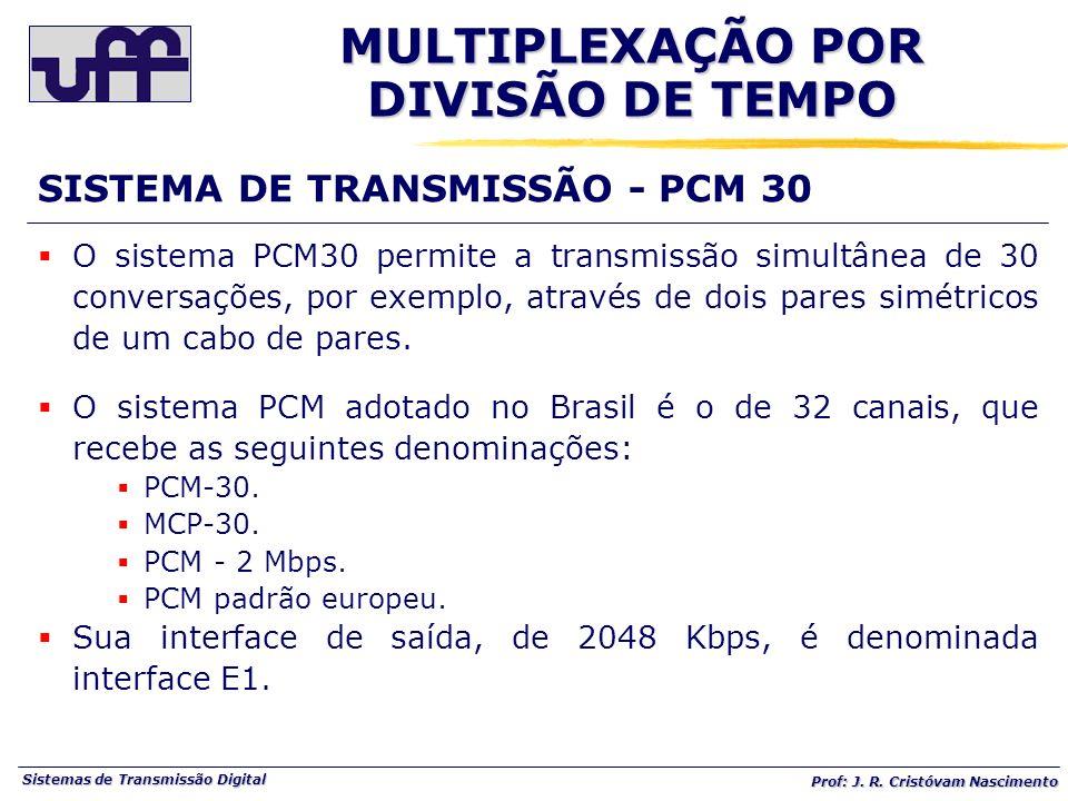Sistemas de Transmissão Digital Prof: J. R. Cristóvam Nascimento SISTEMA DE TRANSMISSÃO - PCM 30 O sistema PCM adotado no Brasil é o de 32 canais, que