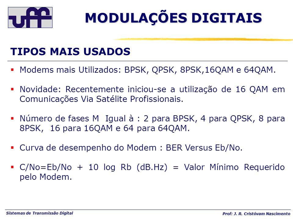 Sistemas de Transmissão Digital Prof: J. R. Cristóvam Nascimento Modems mais Utilizados: BPSK, QPSK, 8PSK,16QAM e 64QAM. Novidade: Recentemente inicio