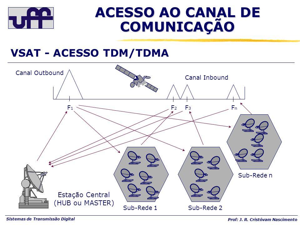 Sistemas de Transmissão Digital Prof: J. R. Cristóvam Nascimento VSAT - ACESSO TDM/TDMA Canal Outbound Canal Inbound F1F1 F2F2 F3F3 FnFn Estação Centr