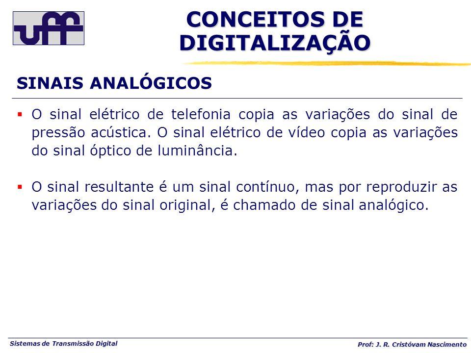Sistemas de Transmissão Digital Prof: J. R. Cristóvam Nascimento O sinal elétrico de telefonia copia as variações do sinal de pressão acústica. O sina