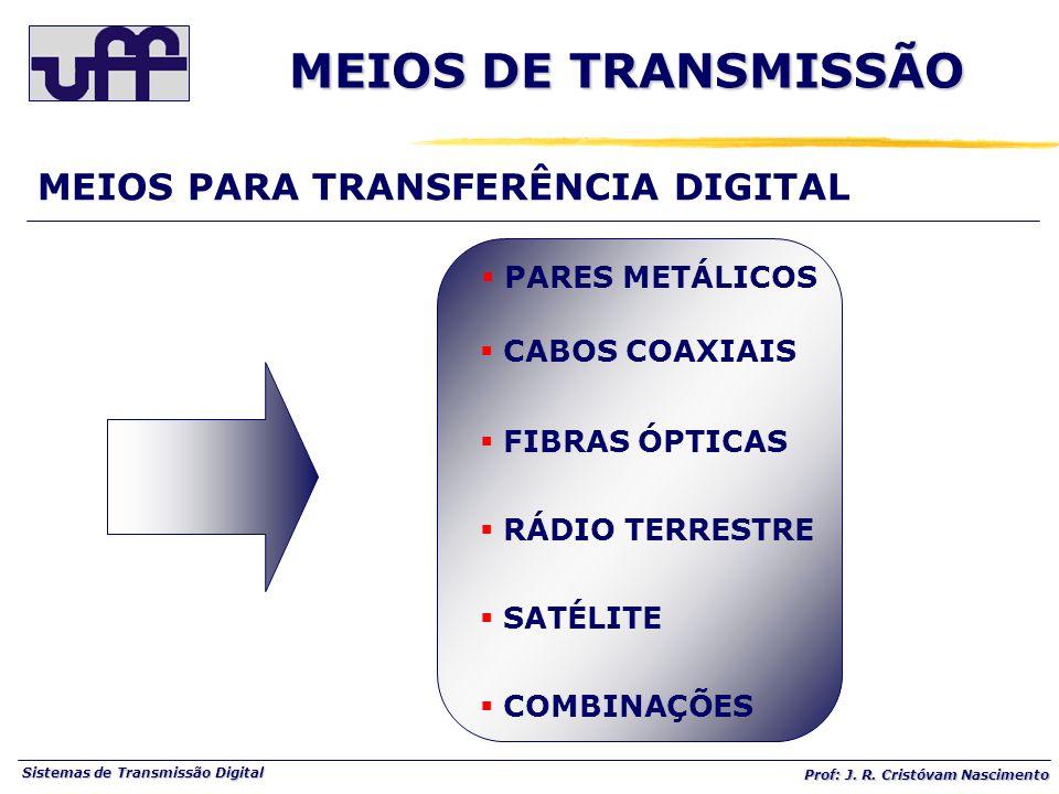 Sistemas de Transmissão Digital Prof: J. R. Cristóvam Nascimento PARES METÁLICOS CABOS COAXIAIS FIBRAS ÓPTICAS RÁDIO TERRESTRE SATÉLITE COMBINAÇÕES ME