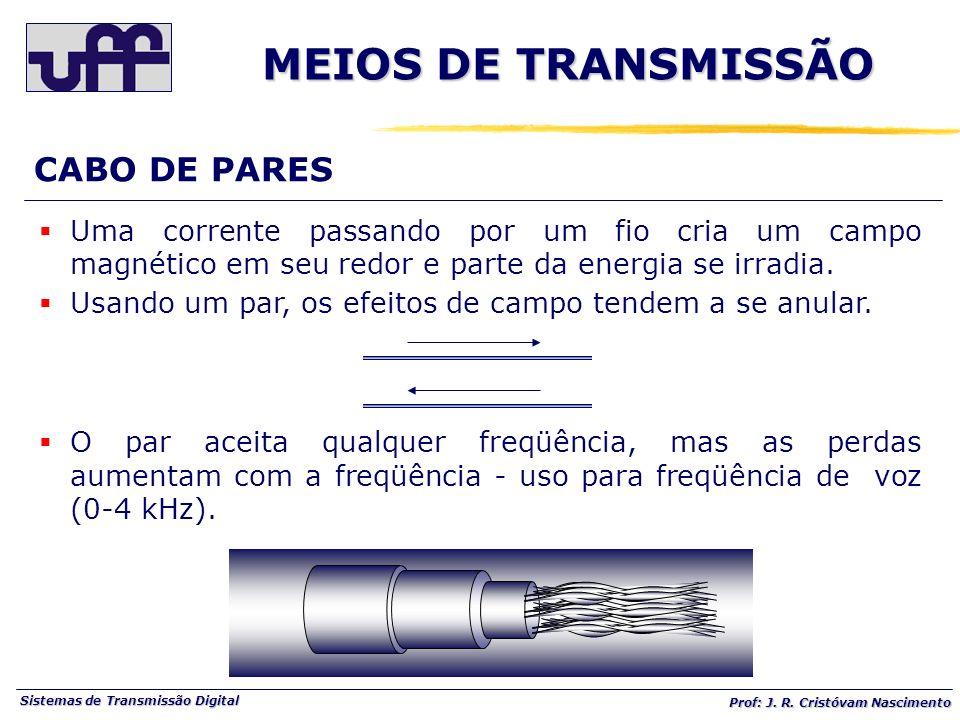 Sistemas de Transmissão Digital Prof: J. R. Cristóvam Nascimento CABO DE PARES MEIOS DE TRANSMISSÃO Uma corrente passando por um fio cria um campo mag