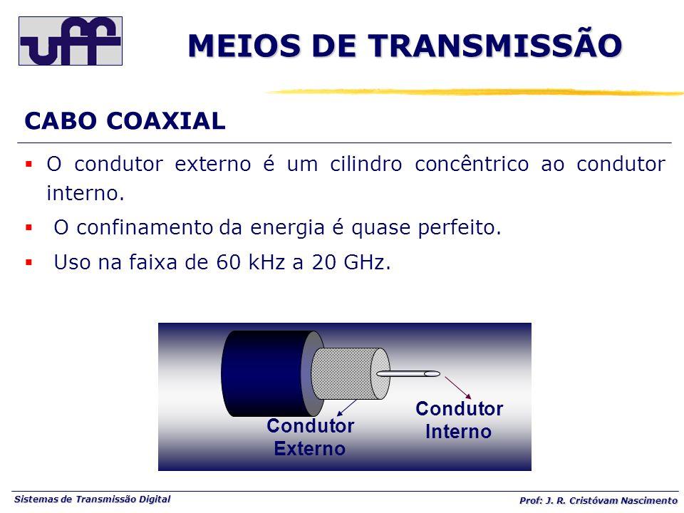Sistemas de Transmissão Digital Prof: J. R. Cristóvam Nascimento O condutor externo é um cilindro concêntrico ao condutor interno. O confinamento da e