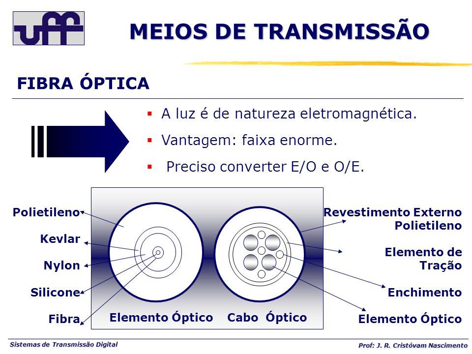 Sistemas de Transmissão Digital Prof: J. R. Cristóvam Nascimento A luz é de natureza eletromagnética. Vantagem: faixa enorme. Preciso converter E/O e