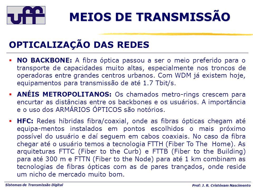 Sistemas de Transmissão Digital Prof: J. R. Cristóvam Nascimento OPTICALIZAÇÃO DAS REDES NO BACKBONE: A fibra óptica passou a ser o meio preferido par