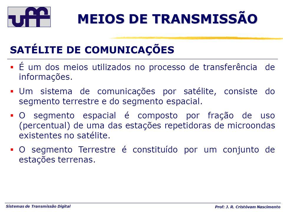 Sistemas de Transmissão Digital Prof: J. R. Cristóvam Nascimento É um dos meios utilizados no processo de transferência de informações. Um sistema de