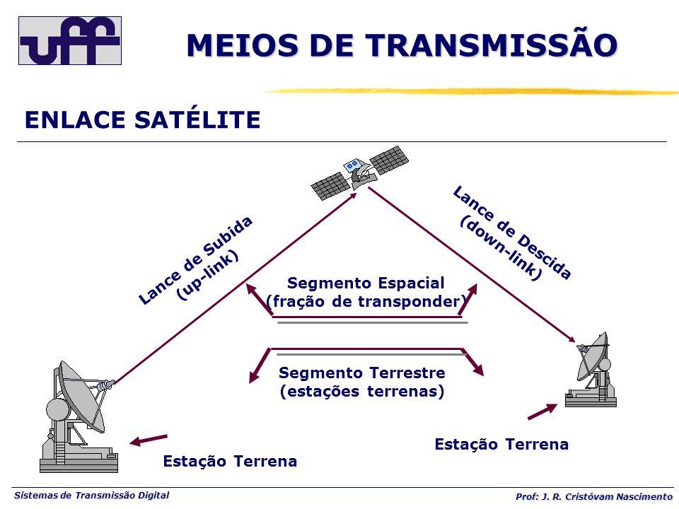 Sistemas de Transmissão Digital Prof: J. R. Cristóvam Nascimento ENLACE SATÉLITE Lance de Subida (up-link) Lance de Descida (down-link) Segmento Espac