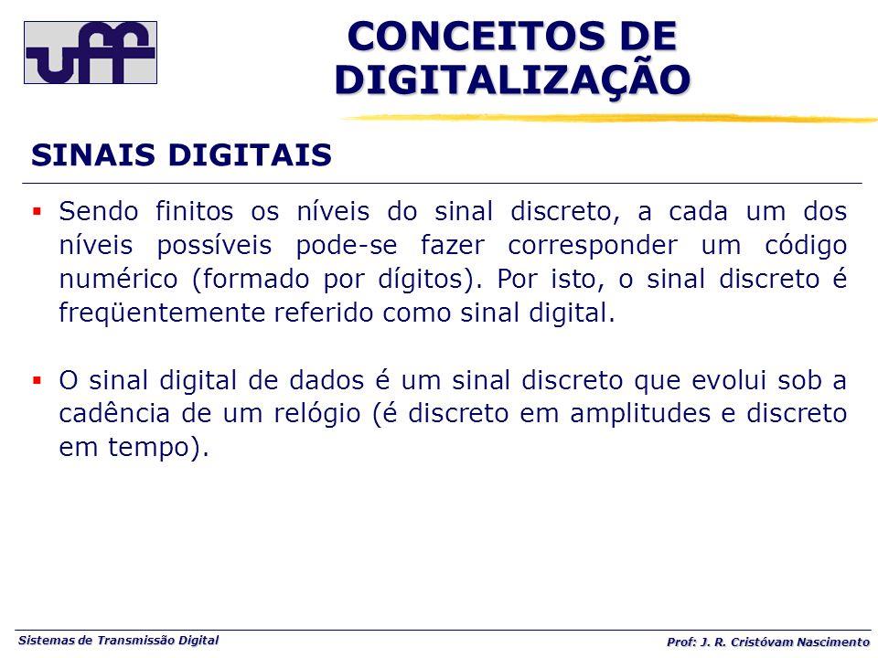 Sistemas de Transmissão Digital Prof: J.R. Cristóvam Nascimento FDM.