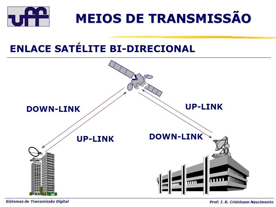 Sistemas de Transmissão Digital Prof: J. R. Cristóvam Nascimento ENLACE SATÉLITE BI-DIRECIONAL UP-LINK DOWN-LINK UP-LINK MEIOS DE TRANSMISSÃO