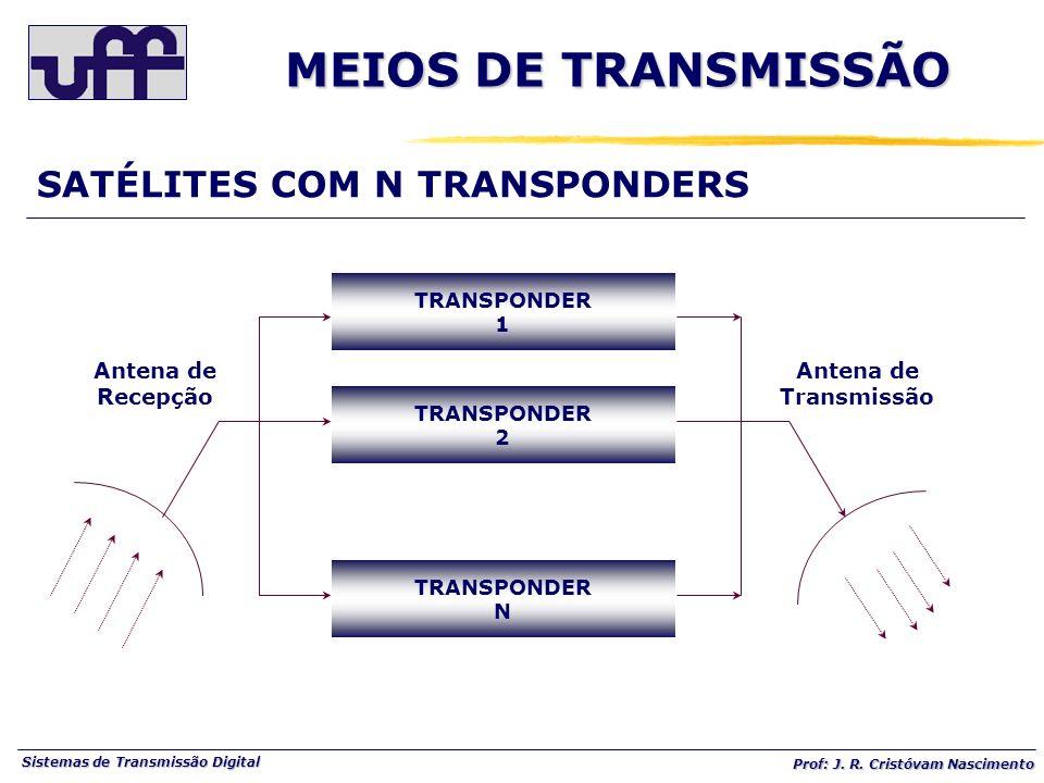 Sistemas de Transmissão Digital Prof: J. R. Cristóvam Nascimento TRANSPONDER 1 TRANSPONDER 2 TRANSPONDER N Antena de Recepção Antena de Transmissão SA