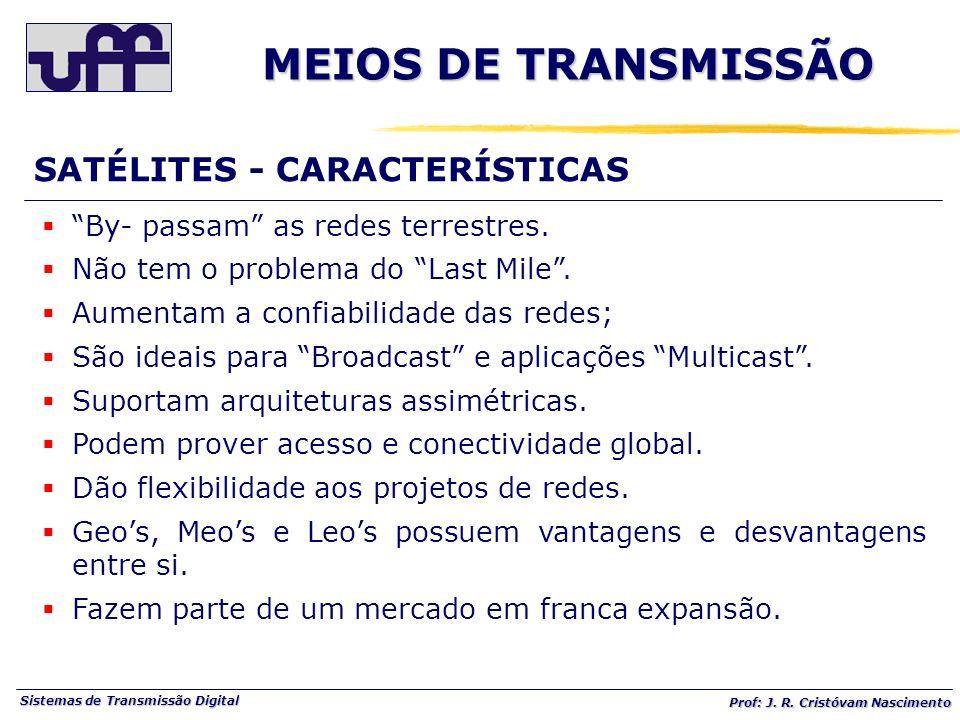 Sistemas de Transmissão Digital Prof: J. R. Cristóvam Nascimento By- passam as redes terrestres. Não tem o problema do Last Mile. Aumentam a confiabil