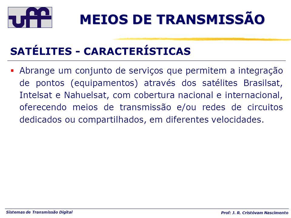 Sistemas de Transmissão Digital Prof: J. R. Cristóvam Nascimento Abrange um conjunto de serviços que permitem a integração de pontos (equipamentos) at