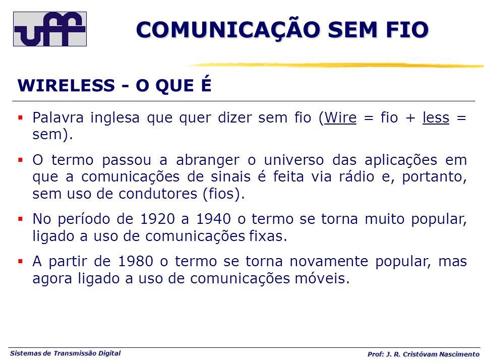 Sistemas de Transmissão Digital Prof: J. R. Cristóvam Nascimento Palavra inglesa que quer dizer sem fio (Wire = fio + less = sem). O termo passou a ab