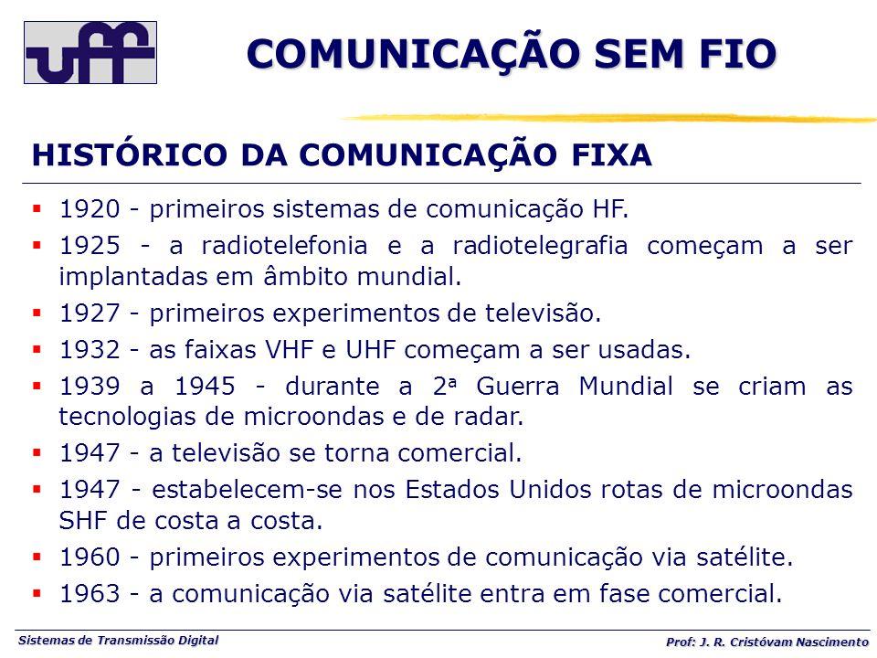 Sistemas de Transmissão Digital Prof: J. R. Cristóvam Nascimento 1920 - primeiros sistemas de comunicação HF. 1925 - a radiotelefonia e a radiotelegra