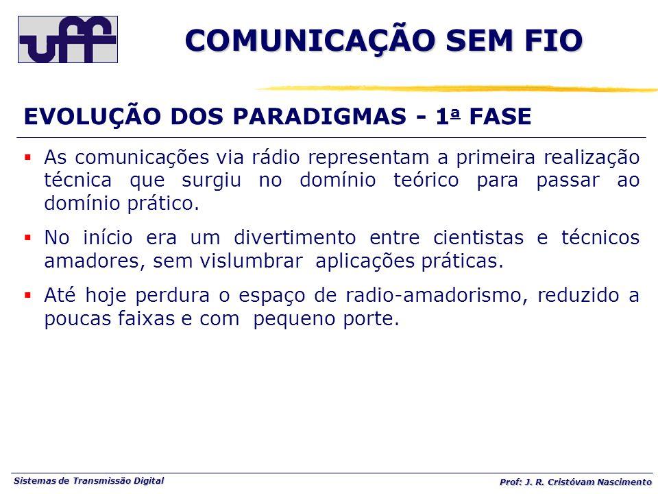 Sistemas de Transmissão Digital Prof: J. R. Cristóvam Nascimento EVOLUÇÃO DOS PARADIGMAS - 1 a FASE As comunicações via rádio representam a primeira r