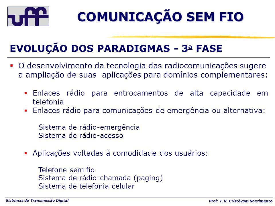 Sistemas de Transmissão Digital Prof: J. R. Cristóvam Nascimento O desenvolvimento da tecnologia das radiocomunicações sugere a ampliação de suas apli