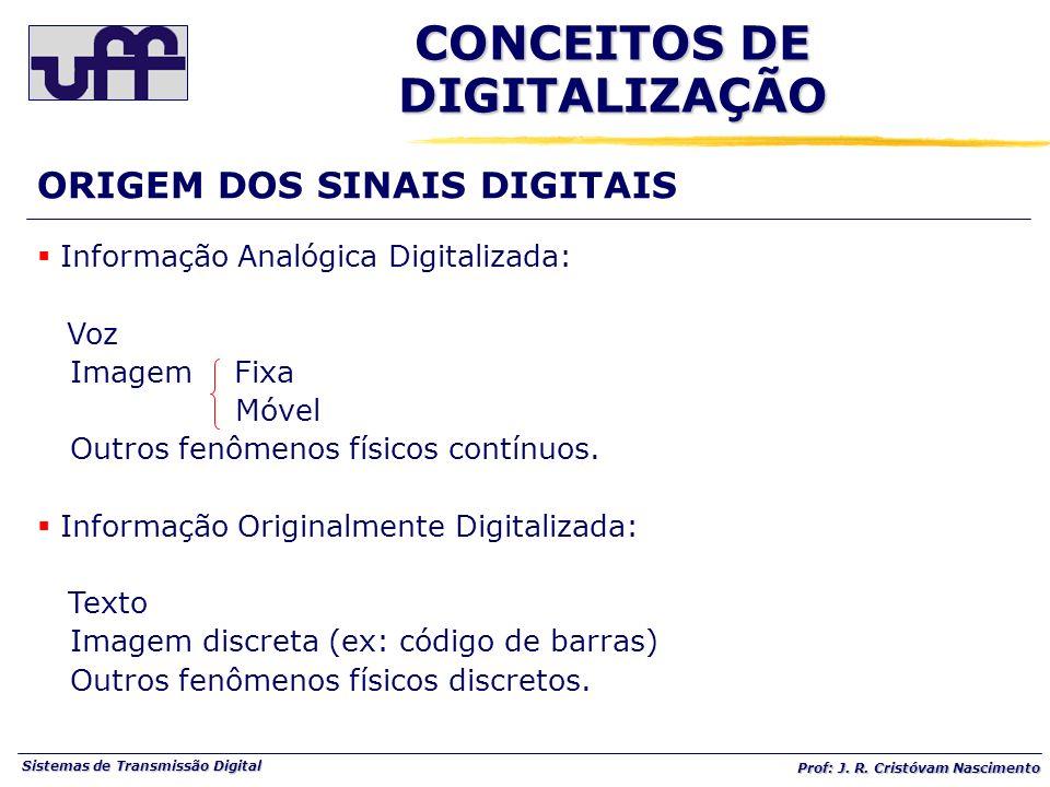 Sistemas de Transmissão Digital Prof: J.R. Cristóvam Nascimento Mídia Contínua e Mídia Discreta.