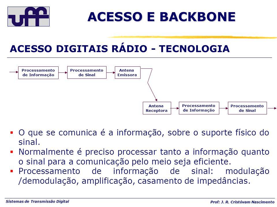 Sistemas de Transmissão Digital Prof: J. R. Cristóvam Nascimento O que se comunica é a informação, sobre o suporte físico do sinal. Normalmente é prec